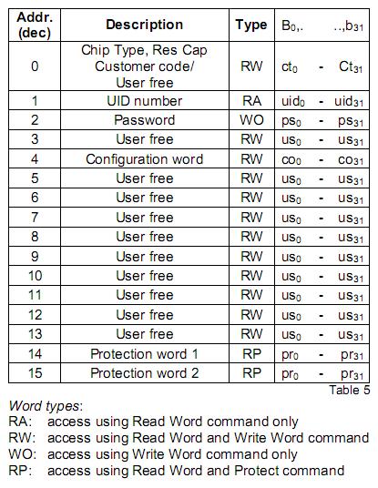 Копировщик RFID-меток стандарта EM-Marin - 7