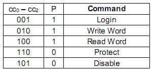 Копировщик RFID-меток стандарта EM-Marin - 9