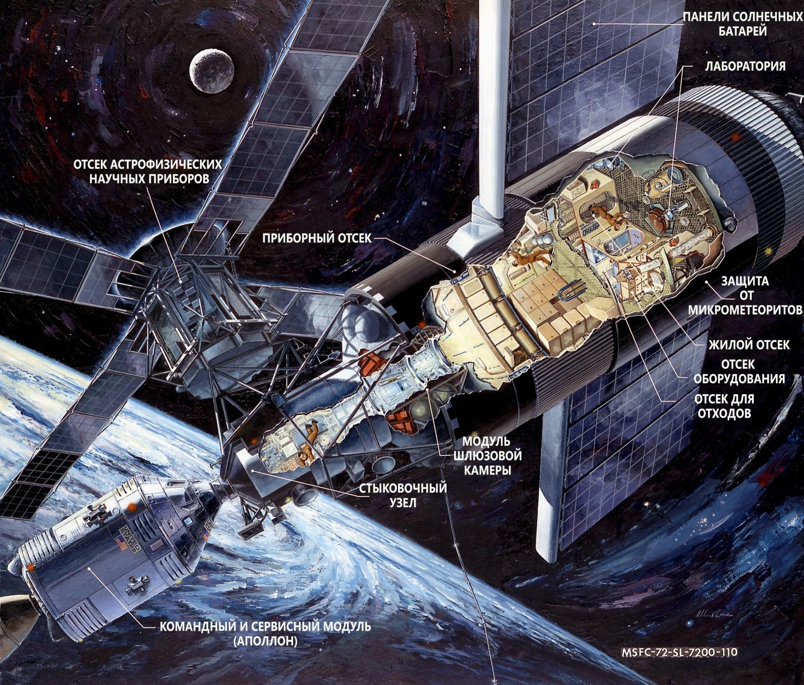 Частная компания предлагает реализовать идею НАСА 60-х годов прошлого века по созданию «бесплатных» орбитальных станций - 2
