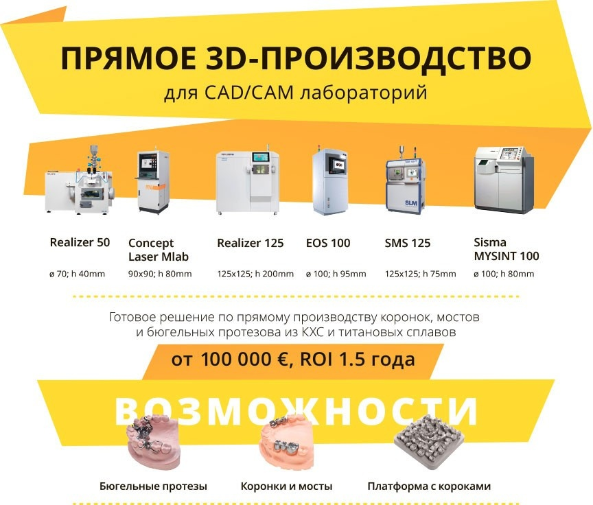 Цифровая стоматология — мастер-класс Top 3D Shop - 5