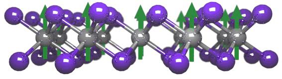 Слой трийодида хрома толщиной один атом, сохраняющий магнитные свойства, позволяет ставить ранее невозможные эксперименты