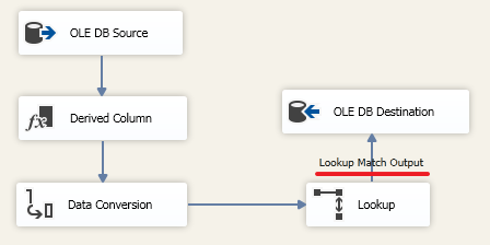SQL Server Integration Services (SSIS) для начинающих – часть 3 - 48