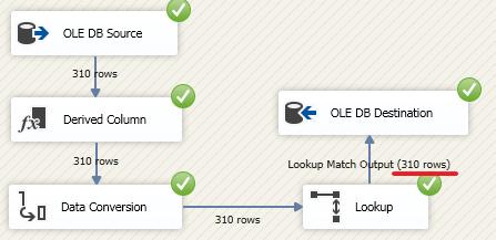 SQL Server Integration Services (SSIS) для начинающих – часть 3 - 50