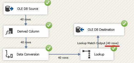 SQL Server Integration Services (SSIS) для начинающих – часть 3 - 51