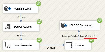 SQL Server Integration Services (SSIS) для начинающих – часть 3 - 70