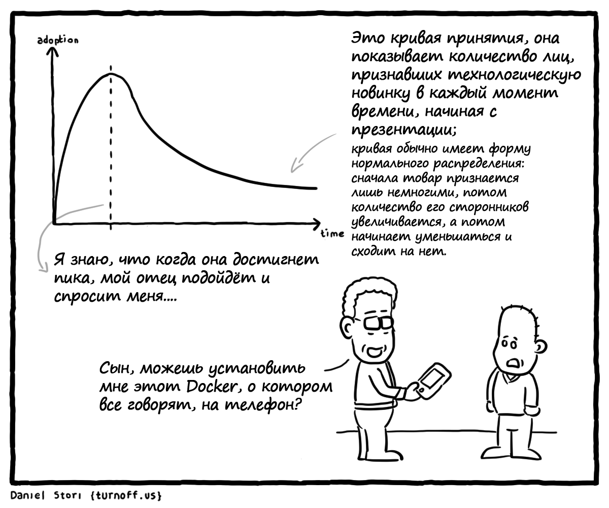Комиксы Даниэля Стори - 2