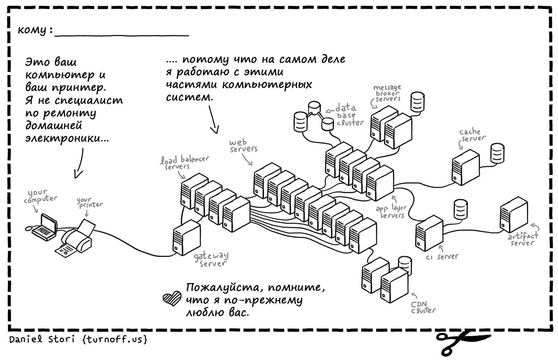 Комиксы Даниэля Стори - 22