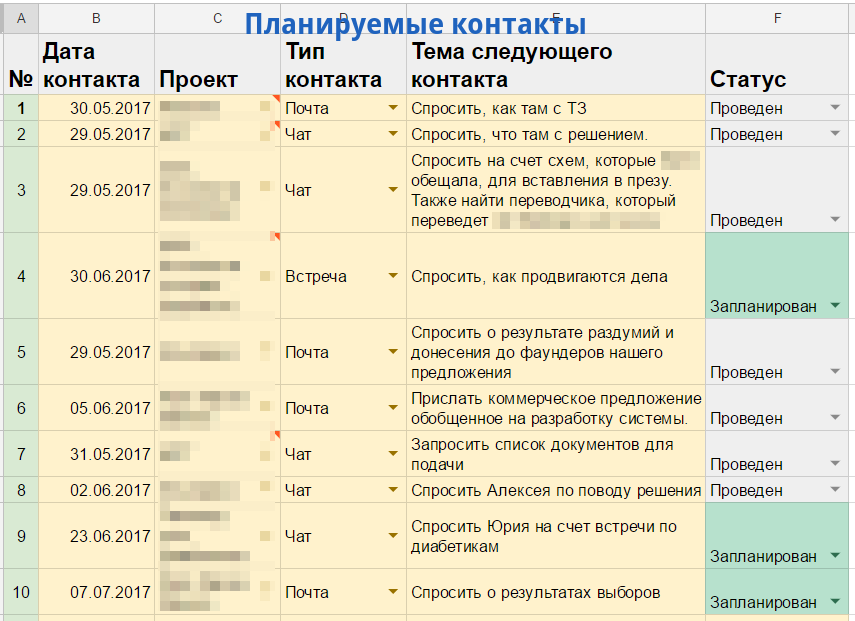Своя CRM система за 3 часа в Гугл-таблицах - 4