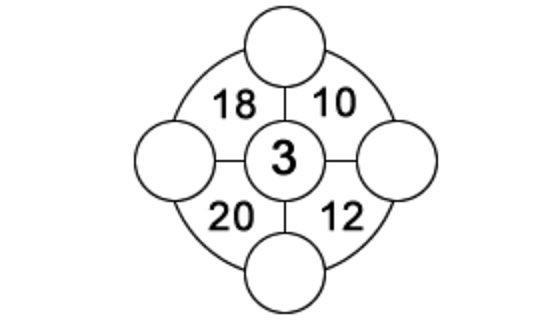Задачка для пятилетних детей, ставшая «вирусной» - 3