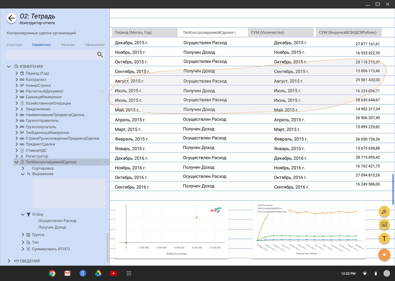 Дизайн интерфейса корпоративного инструмента BI для data mining - 17