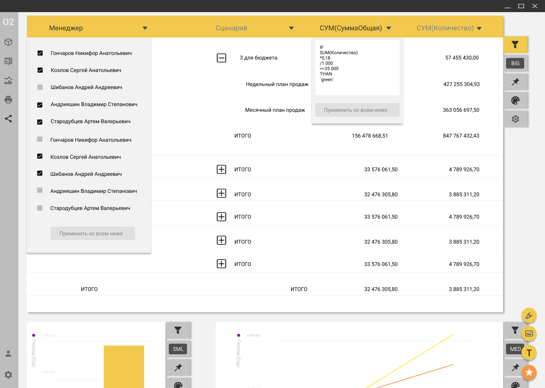 Дизайн интерфейса корпоративного инструмента BI для data mining - 9