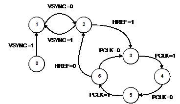 Оптическое распознавание символов на микроконтроллере - 22