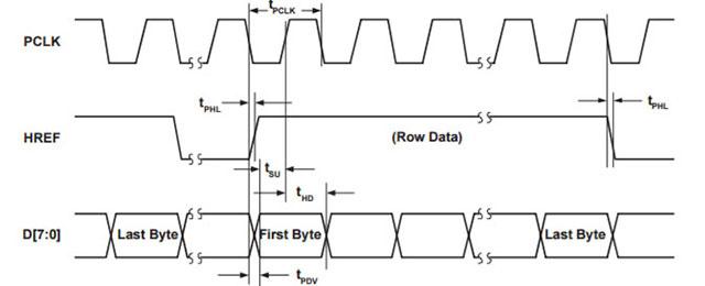 Оптическое распознавание символов на микроконтроллере - 23