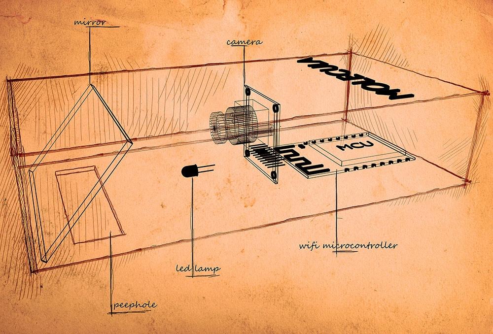 Оптическое распознавание символов на микроконтроллере - 1