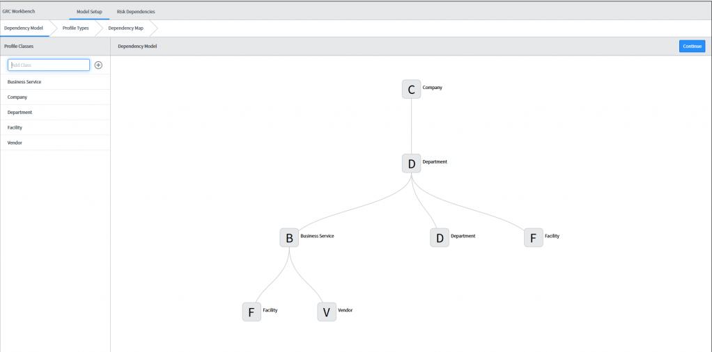 «Управление в ИТ»: Что такое ITSM и платформа ServiceNow - 2
