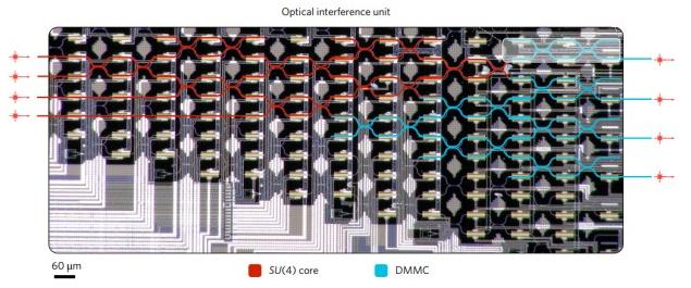 В MIT разработали фотонный чип для глубокого обучения - 2