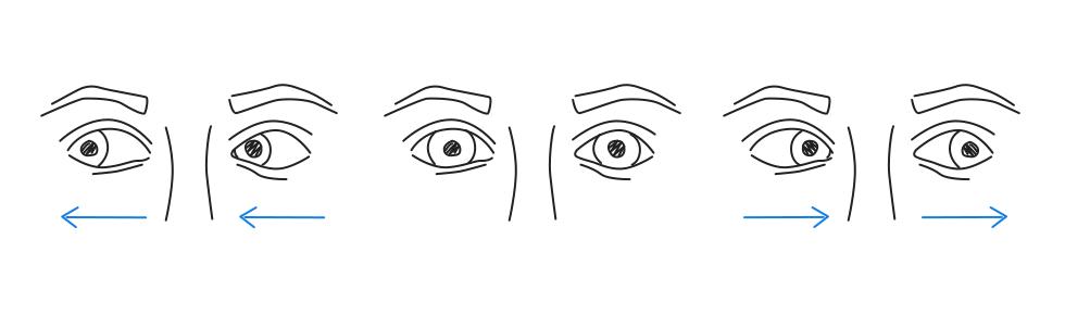Для ИТ-ишников. Если у вас устают глаза, покраснения, раздражение. Возможно эта статья для вас - 3