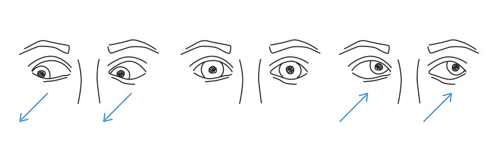 Для ИТ-ишников. Если у вас устают глаза, покраснения, раздражение. Возможно эта статья для вас - 5