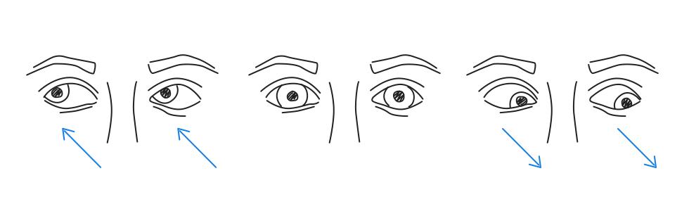 Для ИТ-ишников. Если у вас устают глаза, покраснения, раздражение. Возможно эта статья для вас - 6