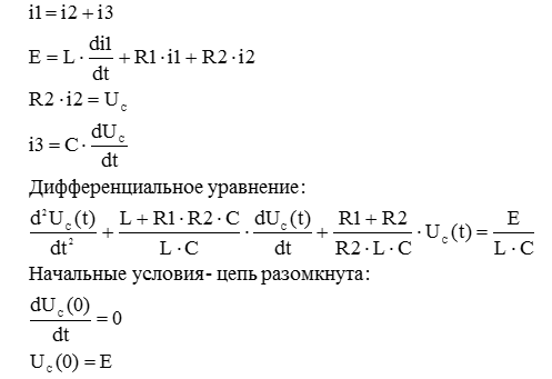 Моделирование переходных процессов при коммутации электрической цепи средствами Python - 5