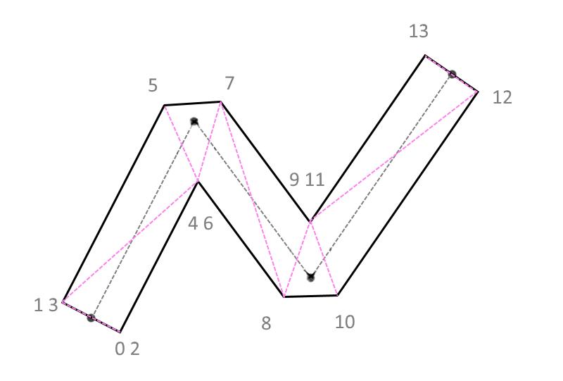 Рисование толстых линий в WebGL - 5