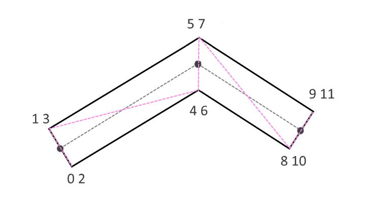 Рисование толстых линий в WebGL - 6