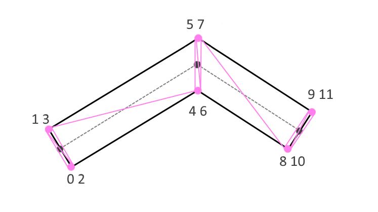 Рисование толстых линий в WebGL - 7