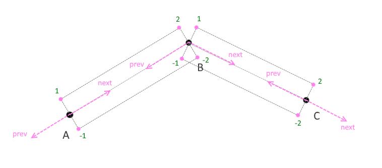Рисование толстых линий в WebGL - 8