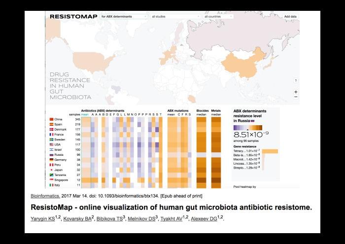 Технологии больших данных в работе с бактериями микробиоты. Лекция в Яндексе - 11