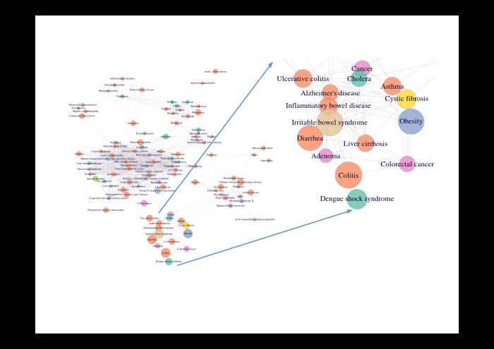 Технологии больших данных в работе с бактериями микробиоты. Лекция в Яндексе - 23