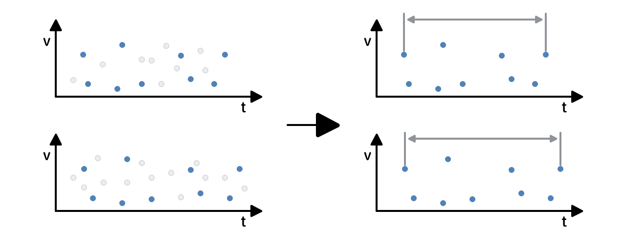 Архитектура и алгоритмы индексации аудиозаписей ВКонтакте - 13