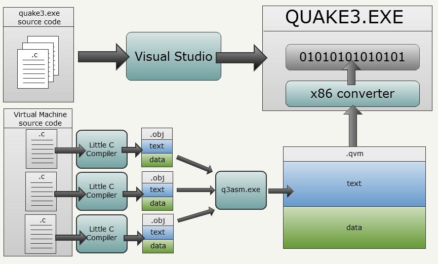 Исходный код Quake III - 19