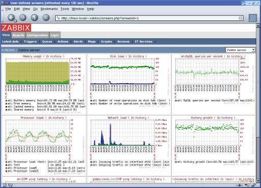 Обзор систем мониторинга серверов. Заменяем munin на… - 7