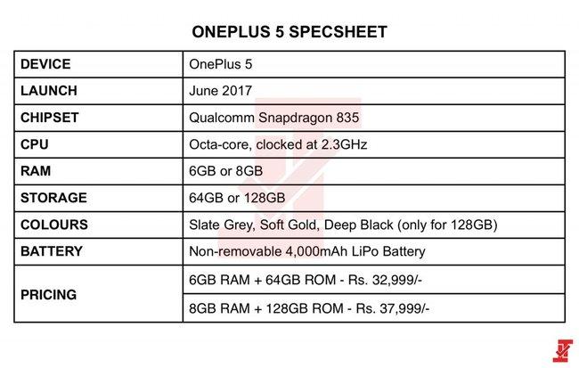 Анонс смартфона OnePlus 5 ожидается завтра, 20 июня
