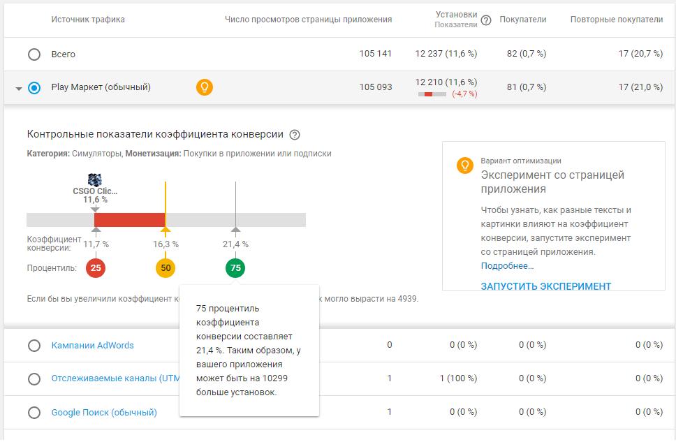 Google Play и 2K установок в сутки без денежных вложений (+ статистика и доходы) - 3
