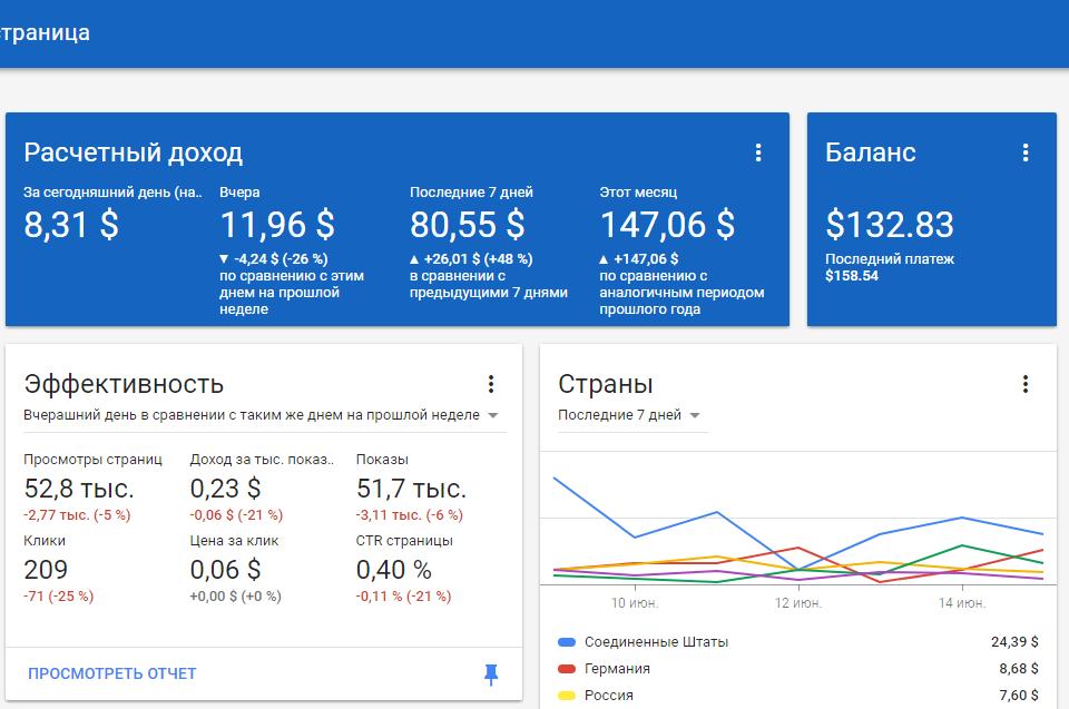 Google Play и 2K установок в сутки без денежных вложений (+ статистика и доходы) - 6