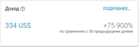 Google Play и 2K установок в сутки без денежных вложений (+ статистика и доходы) - 7