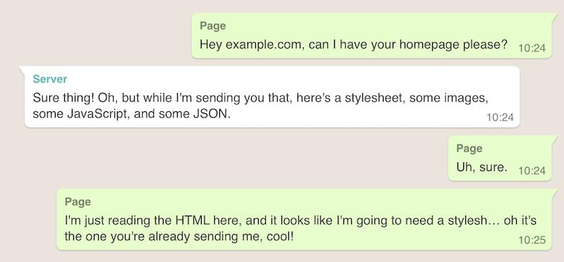 HTTP-2 Server Push не так прост, как я думал - 3