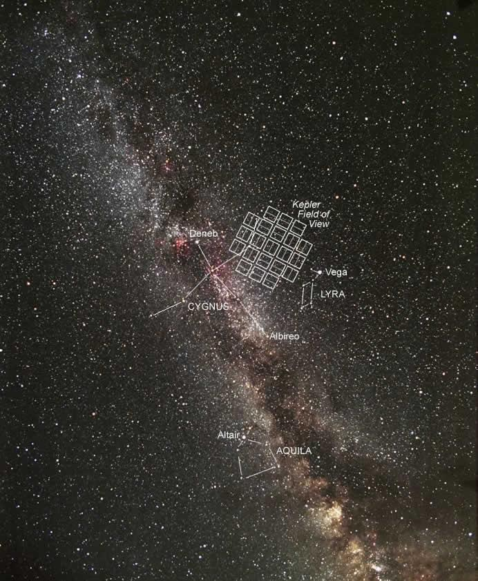 Найдено ещё 10 землеподобных планет в обитаемой зоне - 5