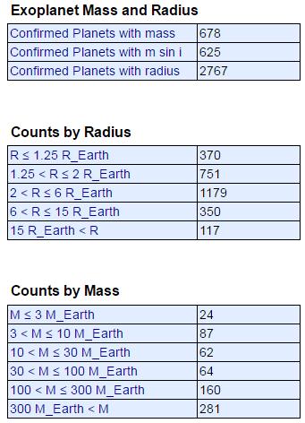 Найдено ещё 10 землеподобных планет в обитаемой зоне - 6