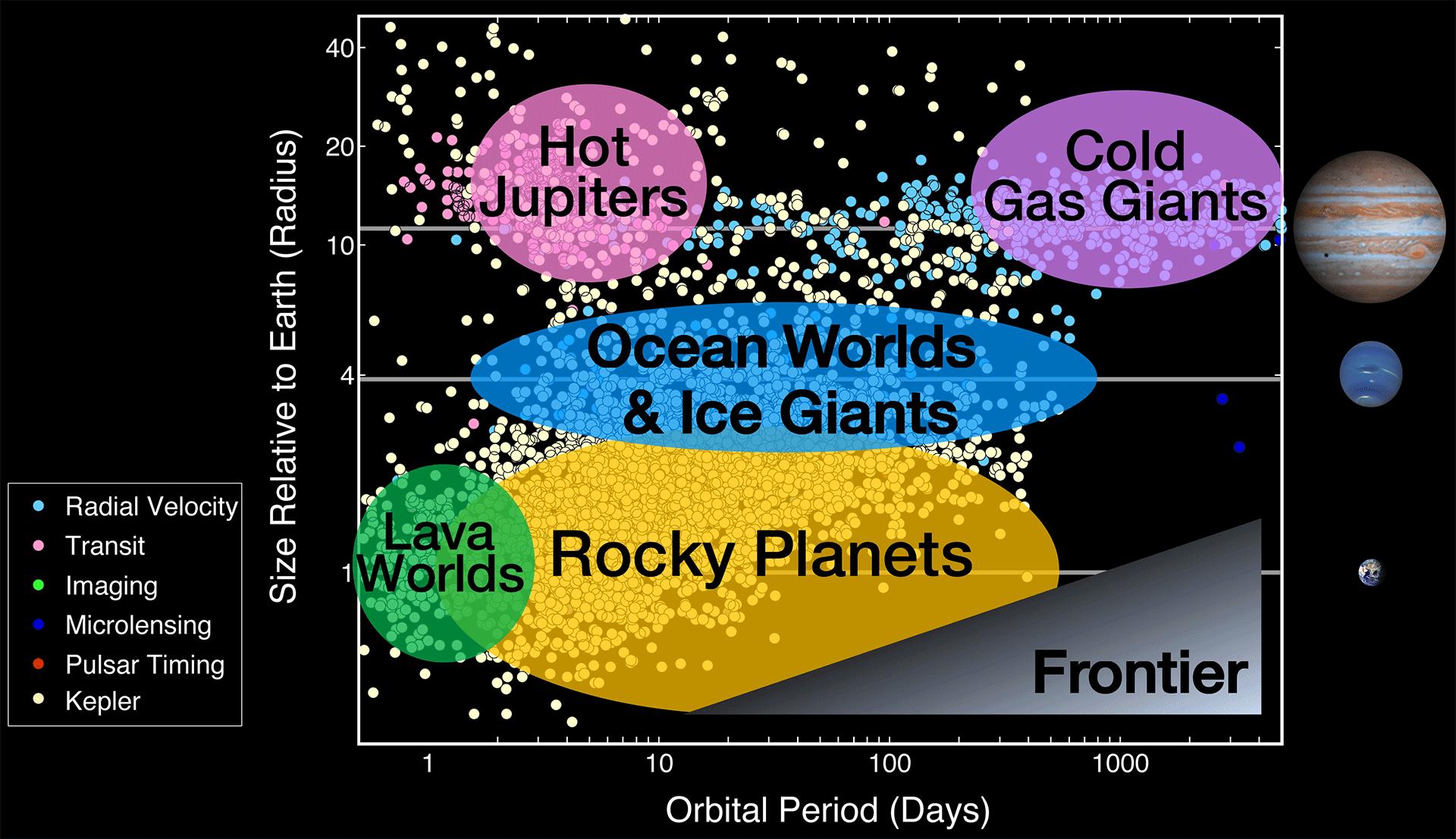 Найдено ещё 10 землеподобных планет в обитаемой зоне - 7