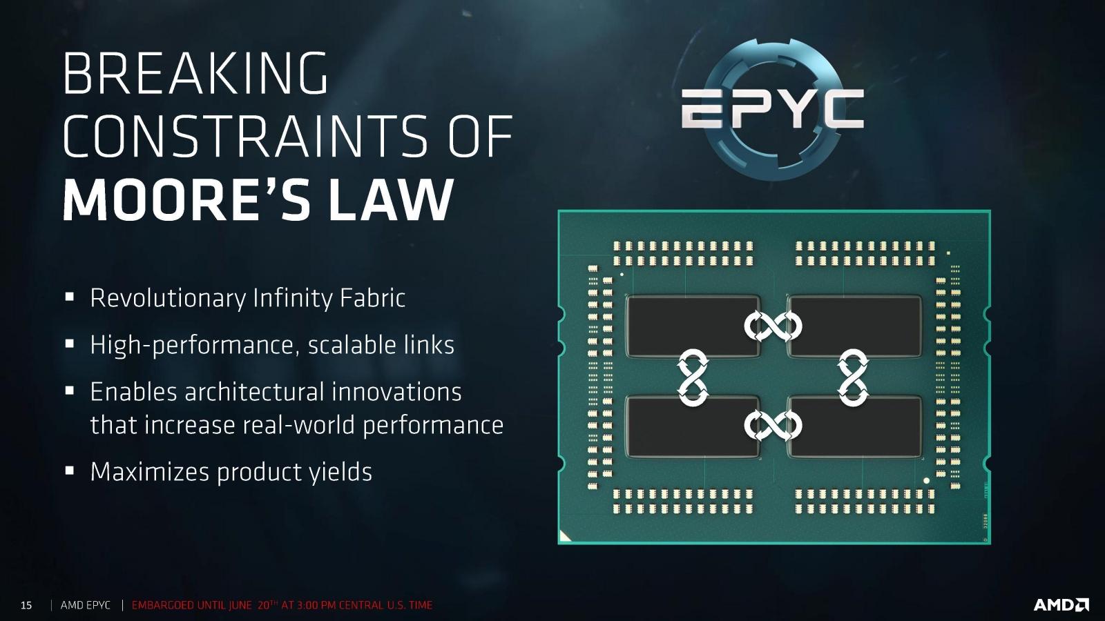 AMD представила серверные процессоры EPYC серии 7000 - 2