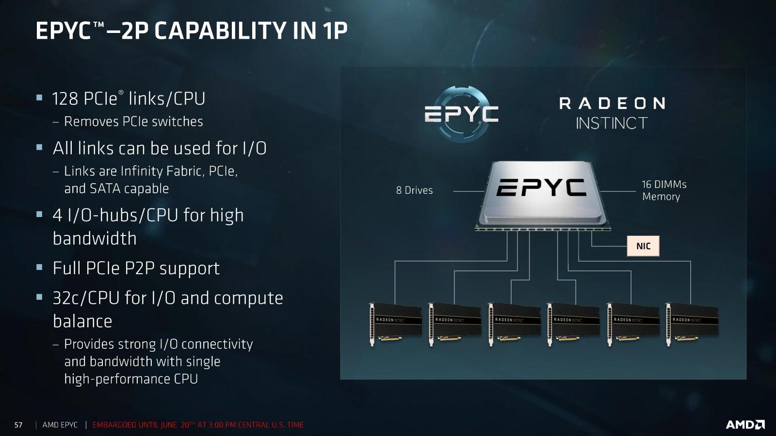 AMD представила серверные процессоры EPYC серии 7000 - 3