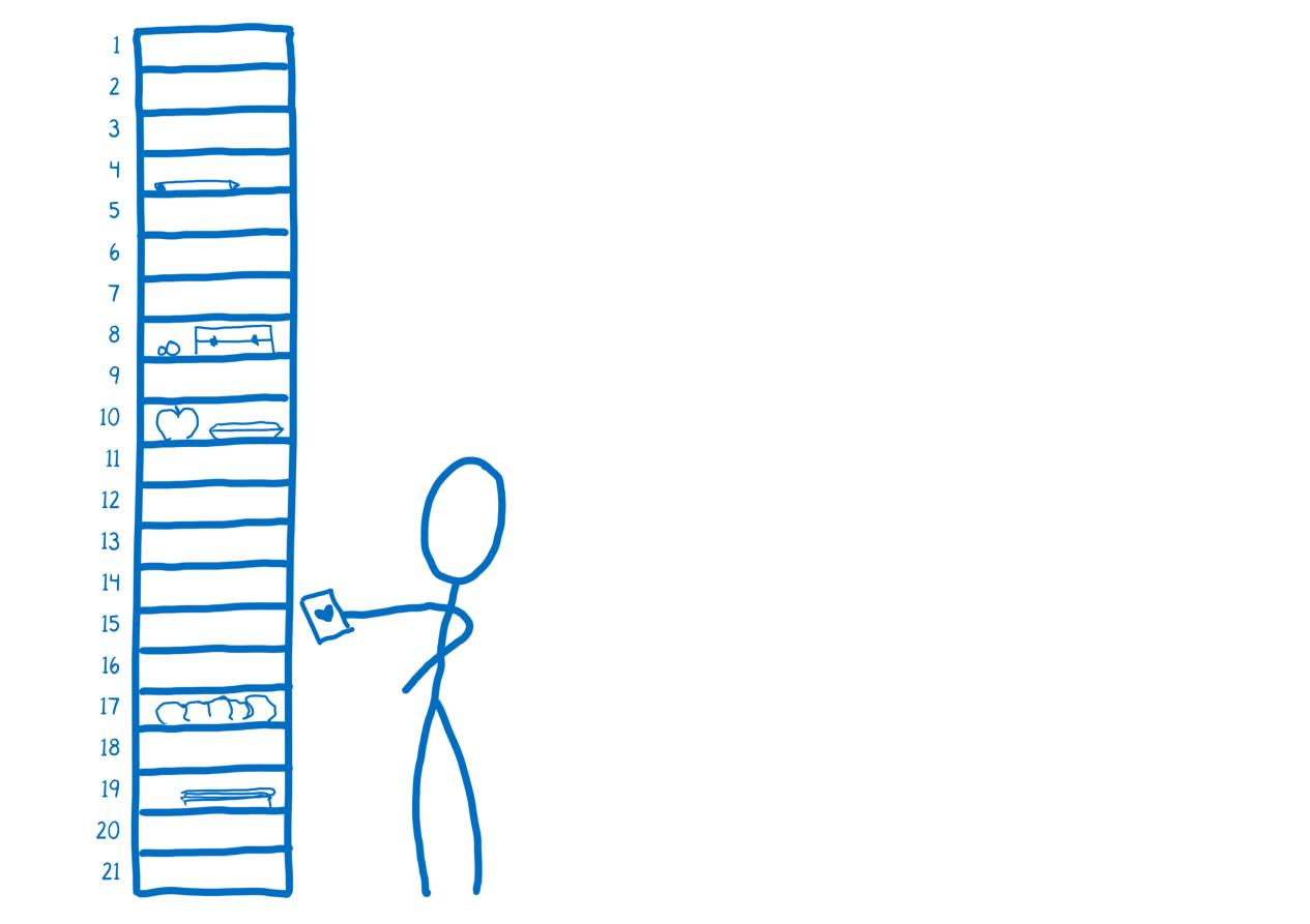 ArrayBuffer и SharedArrayBuffer в JavaScript, часть 1: краткий курс по управлению памятью - 2