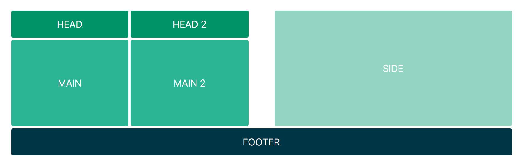 CSS: введение в единицу длины 'fr' - 3