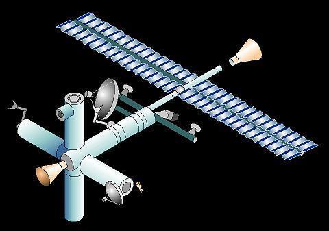 Космические станции следующего десятилетия: Китай - 3