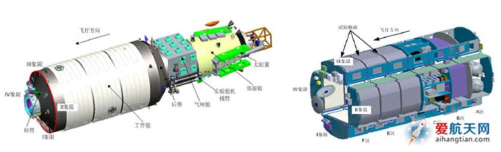 Космические станции следующего десятилетия: Китай - 8