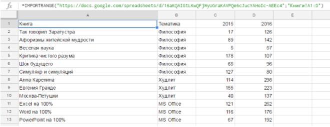 Полезные функции Google Таблиц, которых нет в Excel - 15