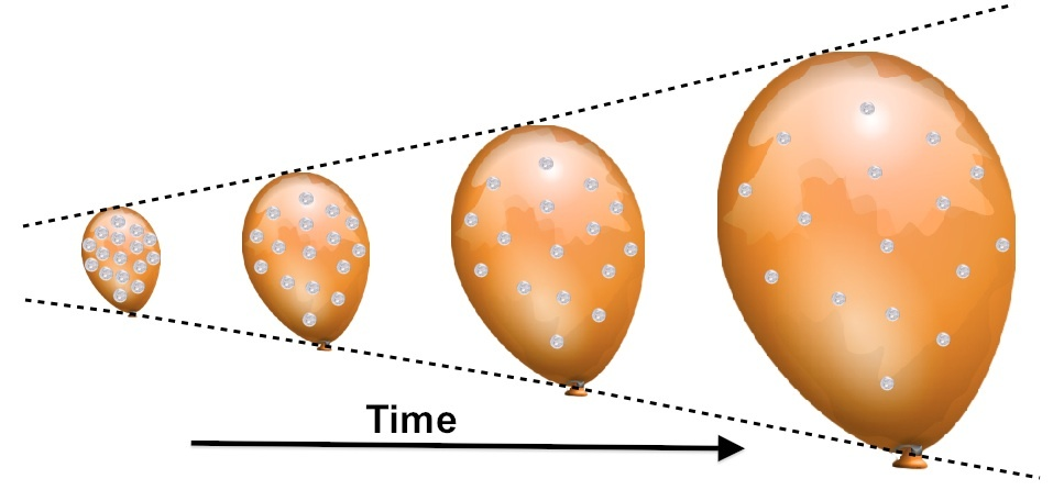 Спросите Итана: насколько большим должен быть участок Вселенной, чтобы расширяться? - 3