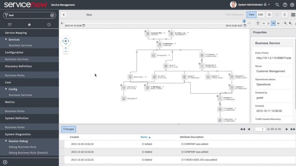 Как внедрить процессы управления конфигурацией - 5